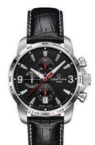 Migliori orologi svizzeri